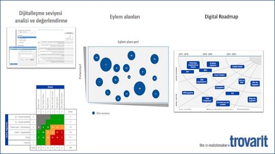 endüstri-40-dijital-analiz