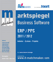 ERP Software Markt