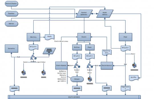 Process_Map