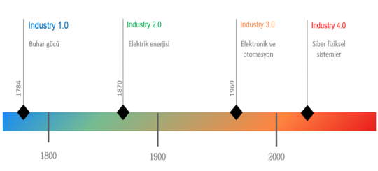 industry_40