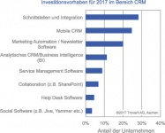 investitionen-2017[1]