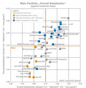 main-portfolio-erp-practice-2014-294x300