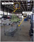 rtls-sensoren-demofabrik